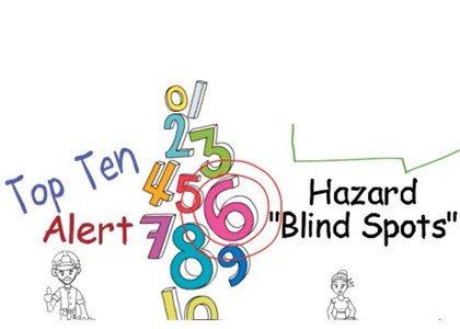 Hazard Blind Spots