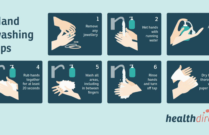 Why should I use soap andwater to wash my hands?